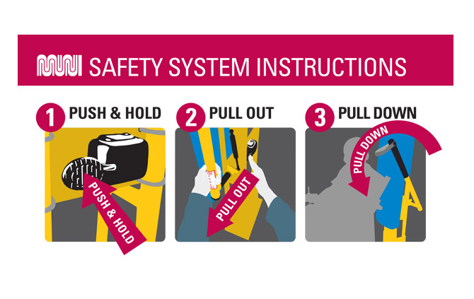 Safety System Infographic